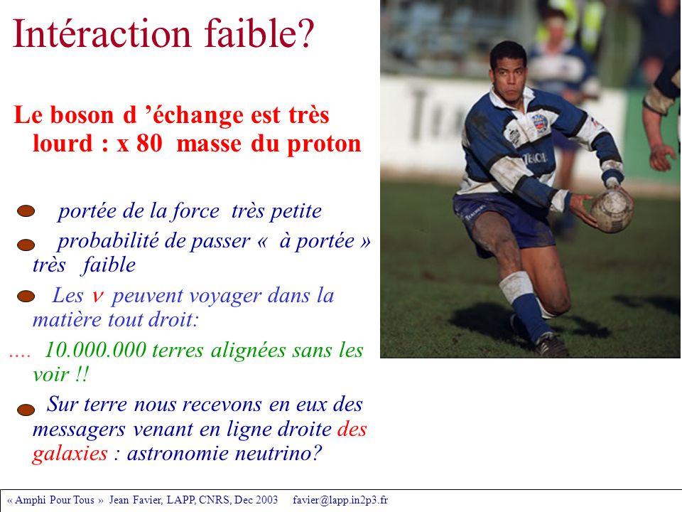 « Amphi Pour Tous » Jean Favier, LAPP, CNRS, Dec 2003 favier@lapp.in2p3.fr Intéraction faible.
