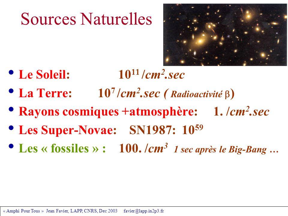 « Amphi Pour Tous » Jean Favier, LAPP, CNRS, Dec 2003 favier@lapp.in2p3.fr Sources Naturelles Le Soleil: 10 11 /cm 2.sec La Terre: 10 7 /cm 2.sec ( Radioactivité  ) Rayons cosmiques +atmosphère: 1.