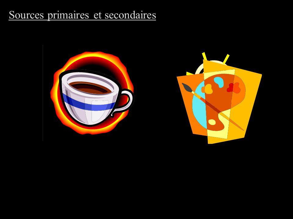 Explication simplifiée de la lumière Modèle physique d'un photon