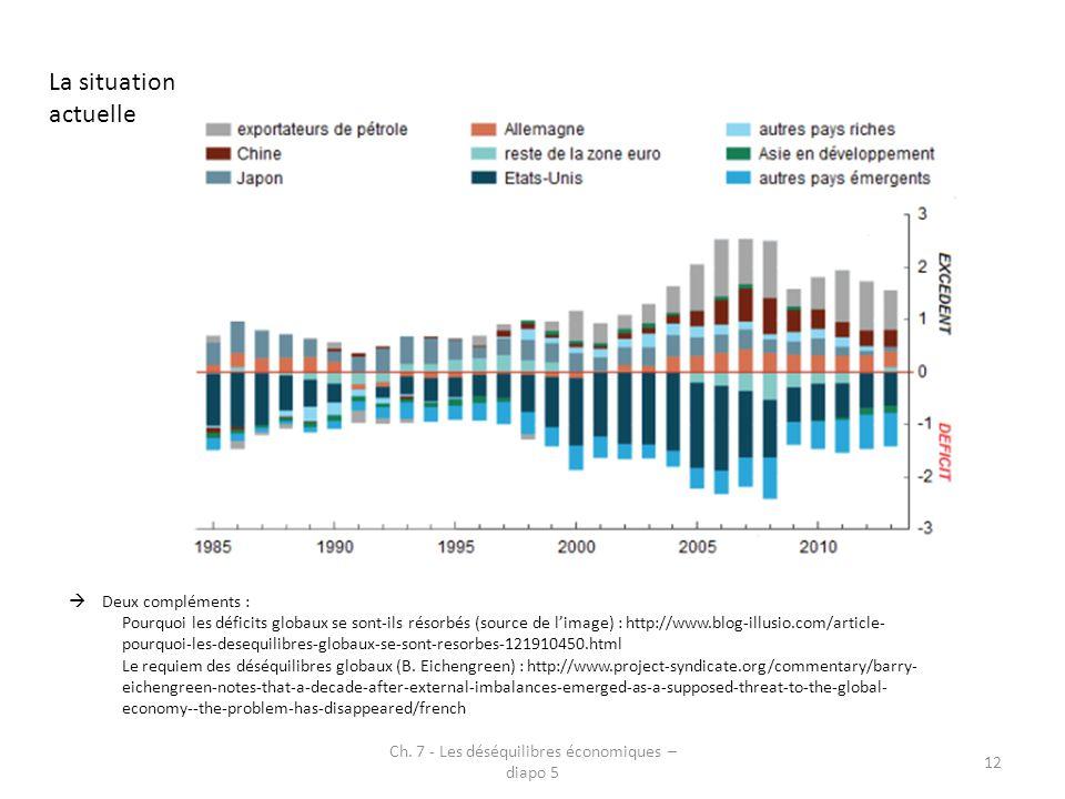 Ch. 7 - Les déséquilibres économiques – diapo 5 12 La situation actuelle  Deux compléments : Pourquoi les déficits globaux se sont-ils résorbés (sour