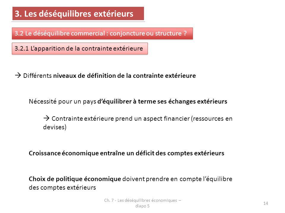 Ch. 7 - Les déséquilibres économiques – diapo 5 14 3. Les déséquilibres extérieurs 3.2 Le déséquilibre commercial : conjoncture ou structure ? 3.2.1 L