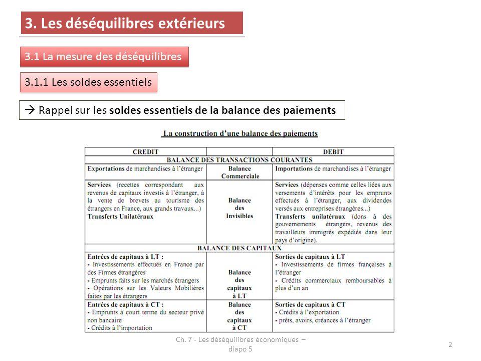 3. Les déséquilibres extérieurs 3.1 La mesure des déséquilibres 3.1.1 Les soldes essentiels  Rappel sur les soldes essentiels de la balance des paiem