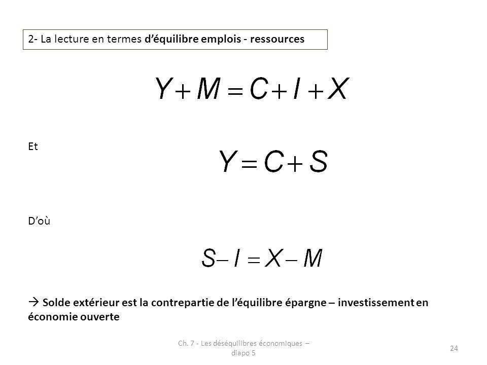 Ch. 7 - Les déséquilibres économiques – diapo 5 24 2- La lecture en termes d'équilibre emplois - ressources Et D'où  Solde extérieur est la contrepar