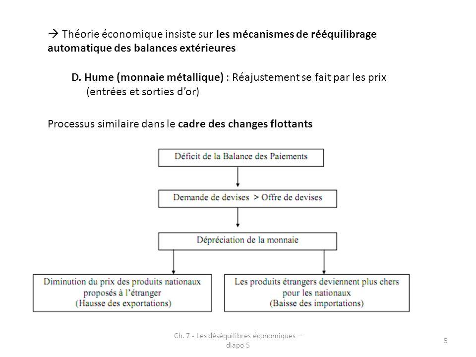 5  Théorie économique insiste sur les mécanismes de rééquilibrage automatique des balances extérieures D. Hume (monnaie métallique) : Réajustement se
