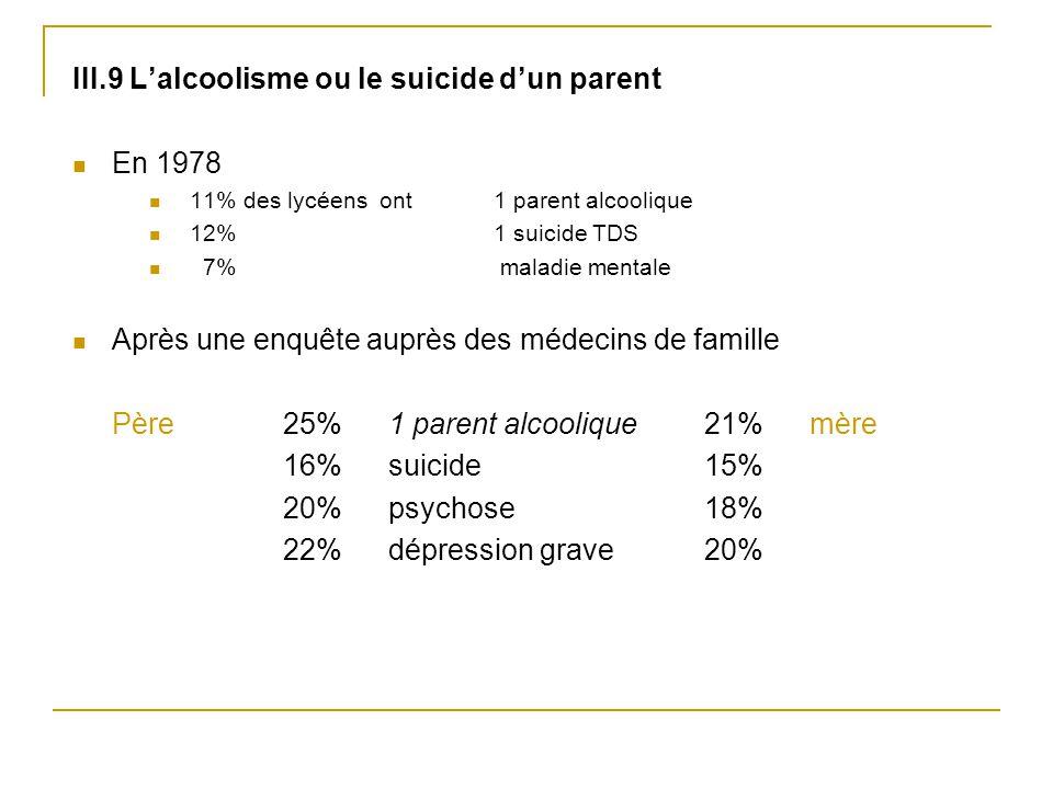 III.9 L'alcoolisme ou le suicide d'un parent En 1978 11% des lycéens ont 1 parent alcoolique 12% 1 suicide TDS 7% maladie mentale Après une enquête au