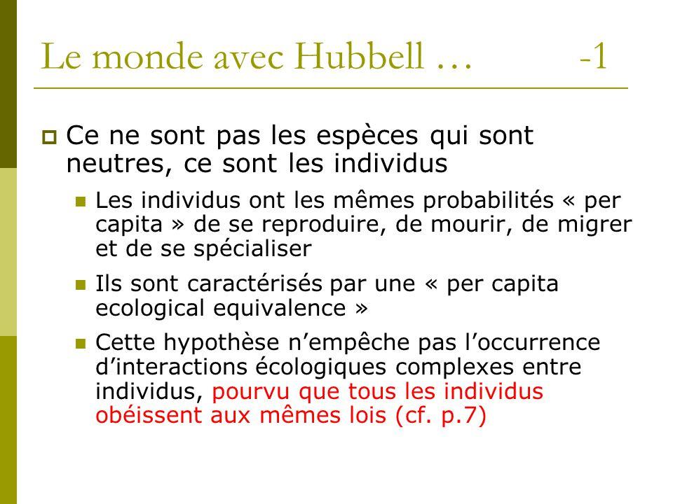 Le monde avec Hubbell …-1  Ce ne sont pas les espèces qui sont neutres, ce sont les individus Les individus ont les mêmes probabilités « per capita »