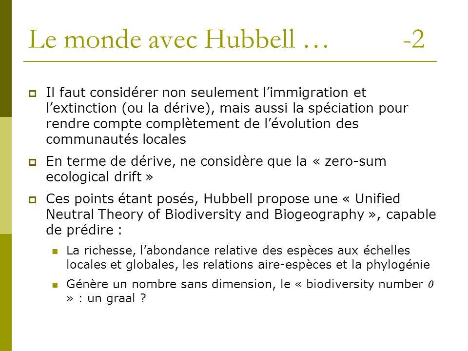 Le monde avec Hubbell …-2  Il faut considérer non seulement l'immigration et l'extinction (ou la dérive), mais aussi la spéciation pour rendre compte
