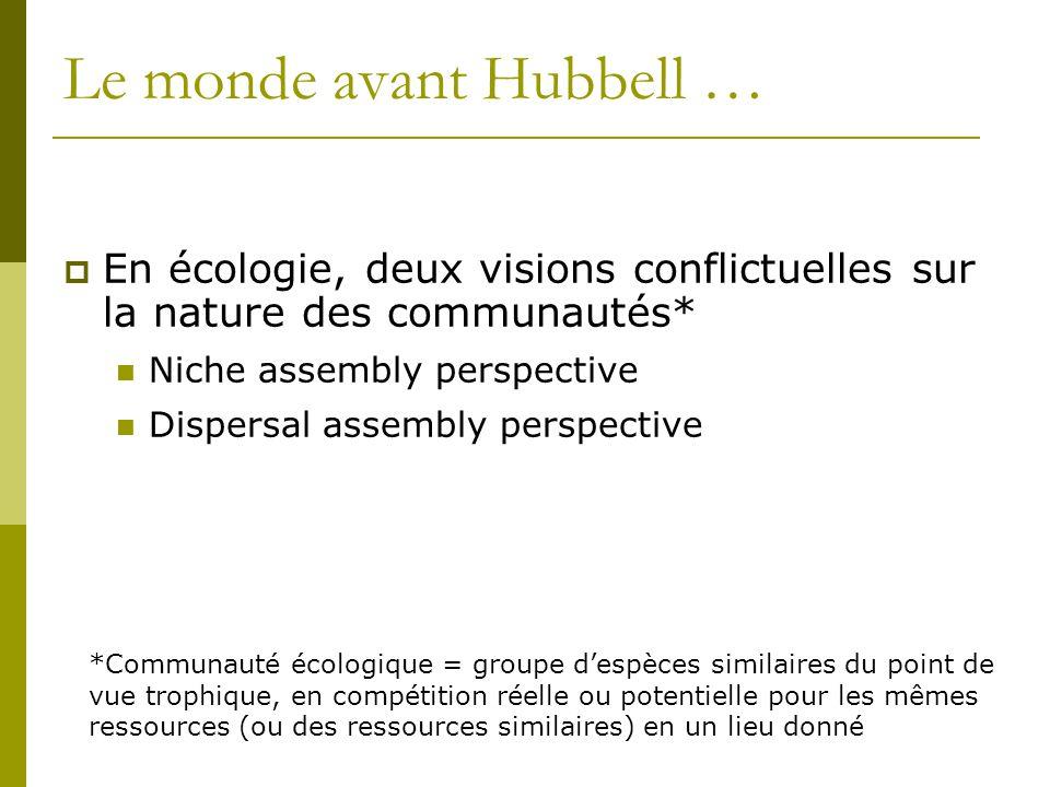 Le monde avant Hubbell …  En écologie, deux visions conflictuelles sur la nature des communautés* Niche assembly perspective Dispersal assembly persp