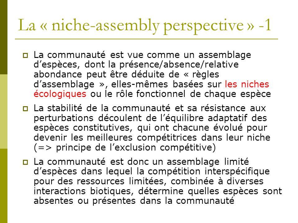 La « niche-assembly perspective » -1  La communauté est vue comme un assemblage d'espèces, dont la présence/absence/relative abondance peut être dédu