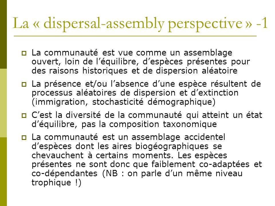 La « dispersal-assembly perspective » -1  La communauté est vue comme un assemblage ouvert, loin de l'équilibre, d'espèces présentes pour des raisons