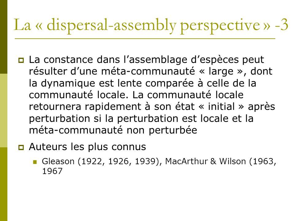 La « dispersal-assembly perspective » -3  La constance dans l'assemblage d'espèces peut résulter d'une méta-communauté « large », dont la dynamique e