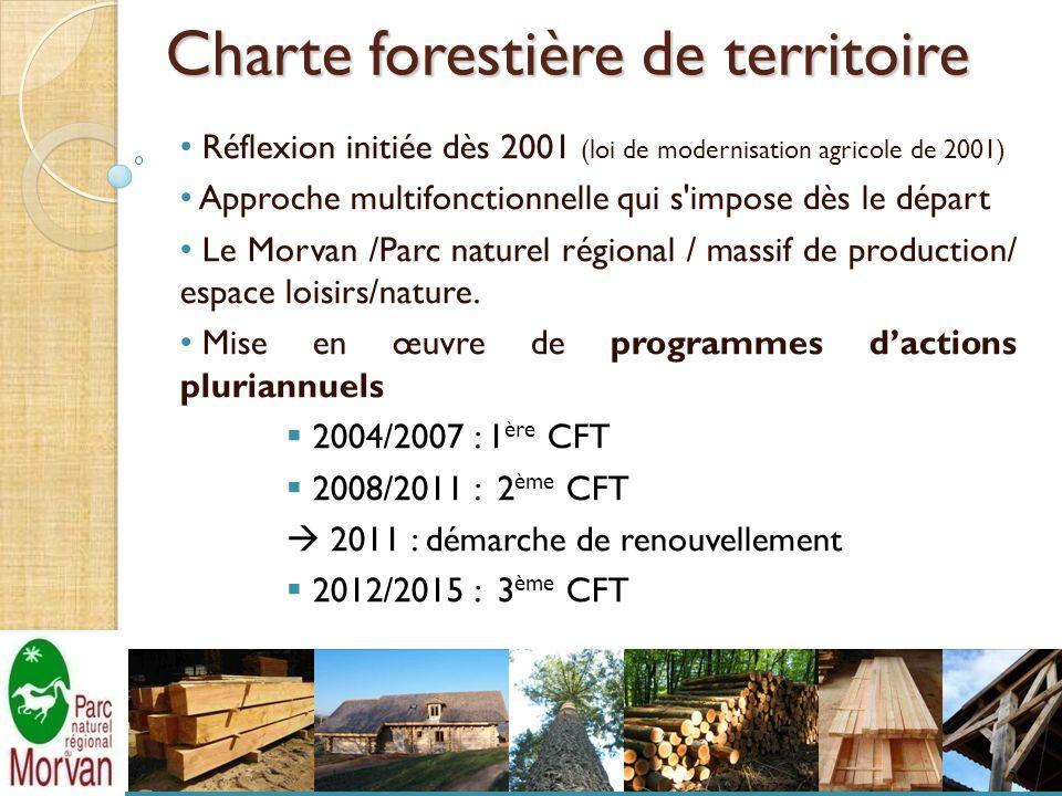 1 ère Charte forestière 2004/2007, pour instaurer la concertation Objectif I : mieux connaître la forêt morvandelle (bibliographie, inventaire, analyse…) et partager les connaissances Objectif II : développer des pratiques favorables à l'environnement et au paysage (ilots de vieillissement, kit de franchissement temporaire de cours d'eau) Objectif III : développer la valorisation des bois du Morvan (action châtaignier, actions sur les essences méconnues) Objectif IV : améliorer la compréhension par chacun des problématiques des autres (réalisation d'outils pédagogiques, plaquette d'information sur la forêt morvandelle) CFT1: 16 actions - 3 ans - financement global : 760 000 €
