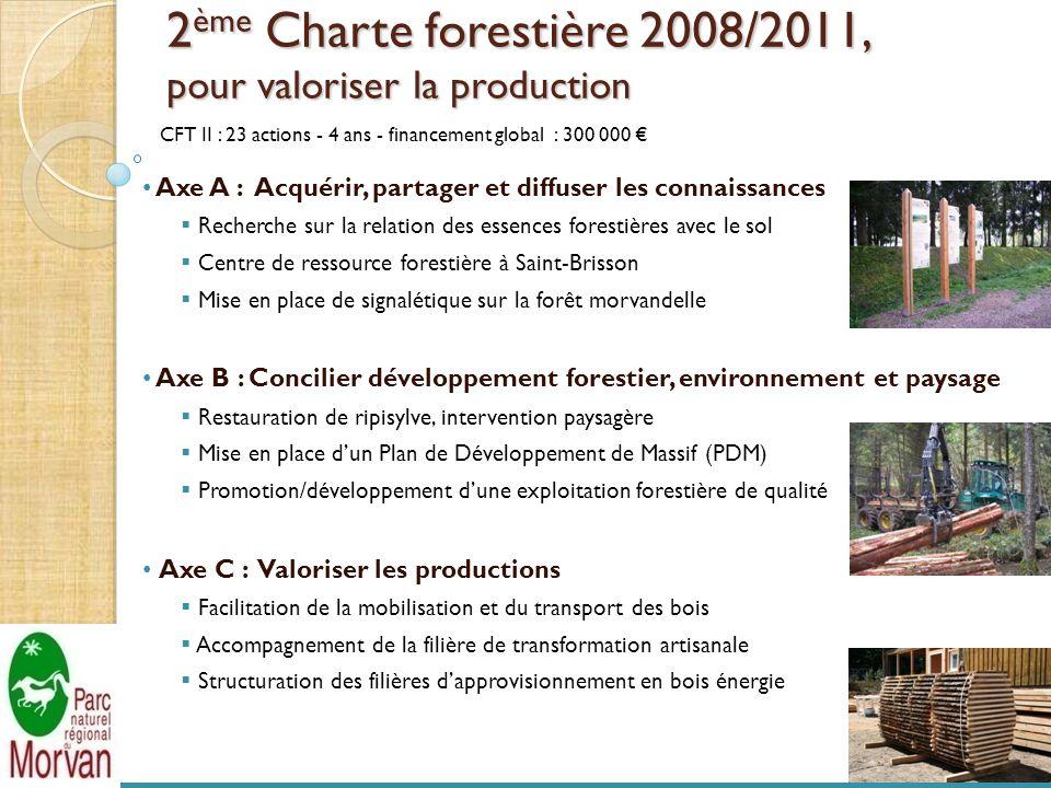 2 ème Charte forestière 2008/2011, pour valoriser la production Axe A : Acquérir, partager et diffuser les connaissances  Recherche sur la relation des essences forestières avec le sol  Centre de ressource forestière à Saint-Brisson  Mise en place de signalétique sur la forêt morvandelle Axe B : Concilier développement forestier, environnement et paysage  Restauration de ripisylve, intervention paysagère  Mise en place d'un Plan de Développement de Massif (PDM)  Promotion/développement d'une exploitation forestière de qualité Axe C : Valoriser les productions  Facilitation de la mobilisation et du transport des bois  Accompagnement de la filière de transformation artisanale  Structuration des filières d'approvisionnement en bois énergie CFT II : 23 actions - 4 ans - financement global : 300 000 €