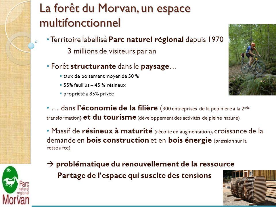 La forêt du Morvan, un espace multifonctionnel Territoire labellisé Parc naturel régional depuis 1970 3 millions de visiteurs par an Forêt structurante dans le paysage…  taux de boisement moyen de 50 %  55% feuillus – 45 % résineux  propriété à 85% privée … dans l'économie de la filière ( 300 entreprises de la pépinière à la 2 nde transformation) et du tourisme (développement des activités de pleine nature) Massif de résineux à maturité (récolte en augmentation), croissance de la demande en bois construction et en bois énergie (pression sur la ressource)  problématique du renouvellement de la ressource Partage de l espace qui suscite des tensions
