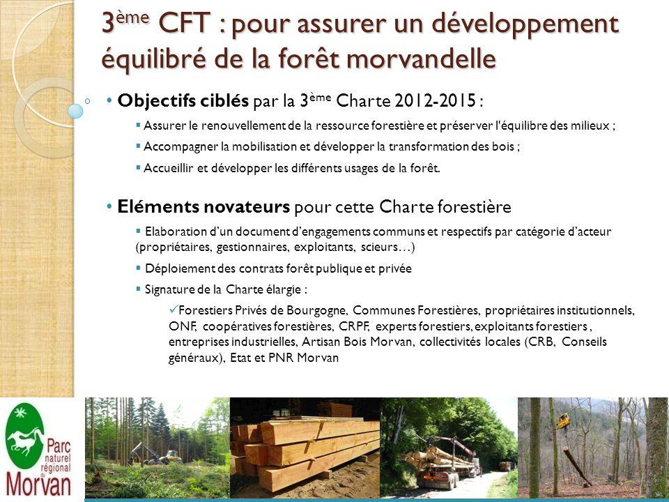 Objectifs ciblés par la 3 ème Charte 2012-2015 :  Assurer le renouvellement de la ressource forestière et préserver l équilibre des milieux ;  Accompagner la mobilisation et développer la transformation des bois ;  Accueillir et développer les différents usages de la forêt.