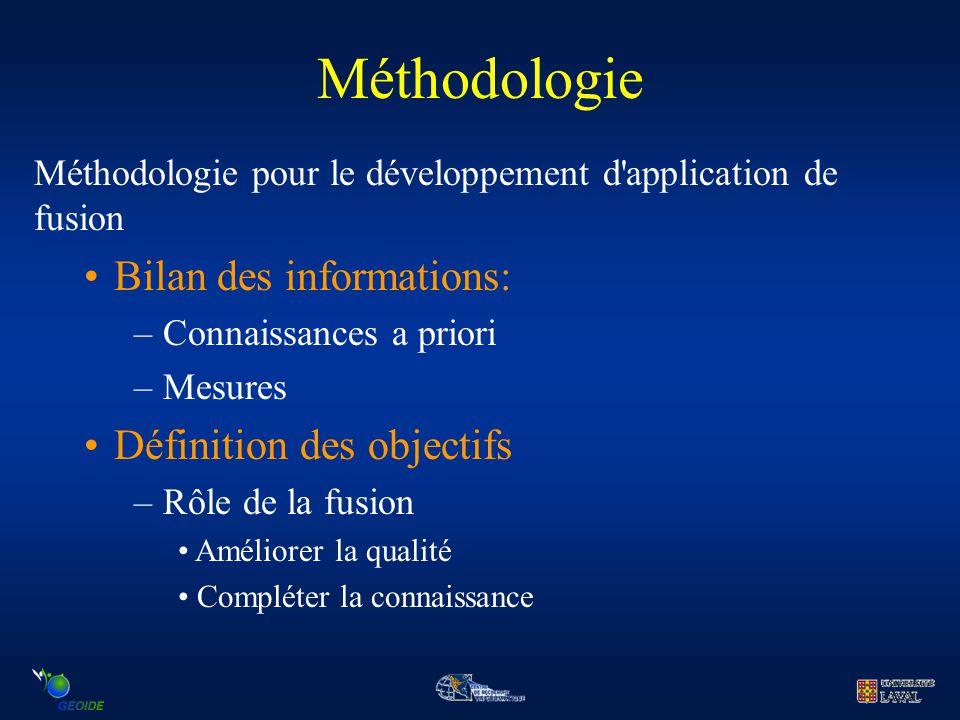 Méthodologie Méthodologie pour le développement d'application de fusion Bilan des informations: – Connaissances a priori – Mesures Définition des obje