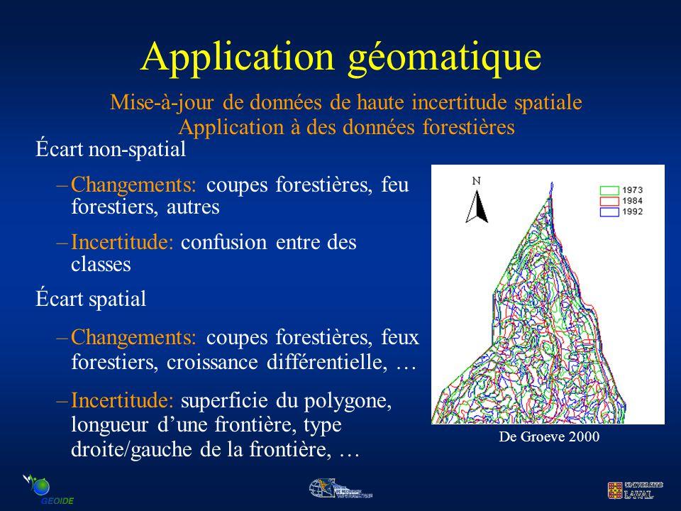 Application géomatique Écart non-spatial –Changements: coupes forestières, feu forestiers, autres –Incertitude: confusion entre des classes Écart spat