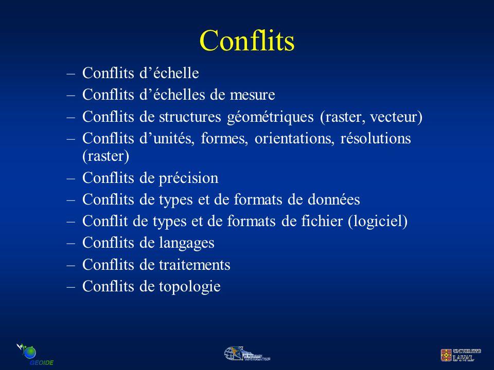 Conflits –Conflits d'échelle –Conflits d'échelles de mesure –Conflits de structures géométriques (raster, vecteur) –Conflits d'unités, formes, orienta