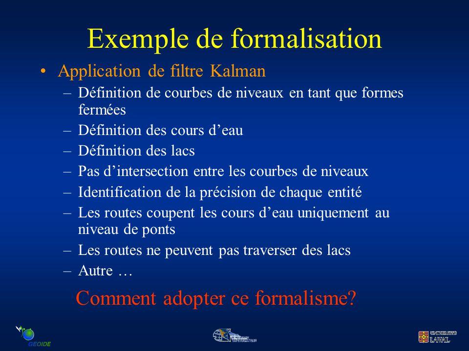 Exemple de formalisation Application de filtre Kalman –Définition de courbes de niveaux en tant que formes fermées –Définition des cours d'eau –Défini