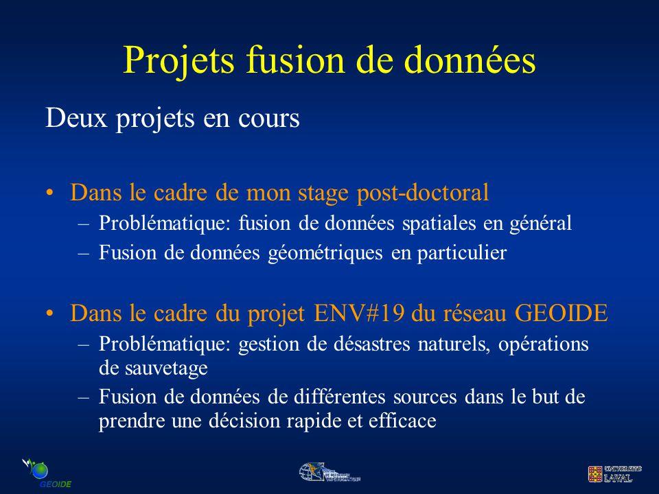 Projets fusion de données Deux projets en cours Dans le cadre de mon stage post-doctoral –Problématique: fusion de données spatiales en général –Fusio