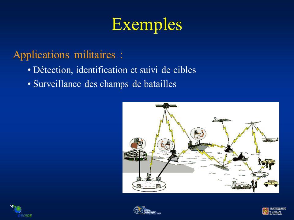 Exemples Applications militaires : Détection, identification et suivi de cibles Surveillance des champs de batailles