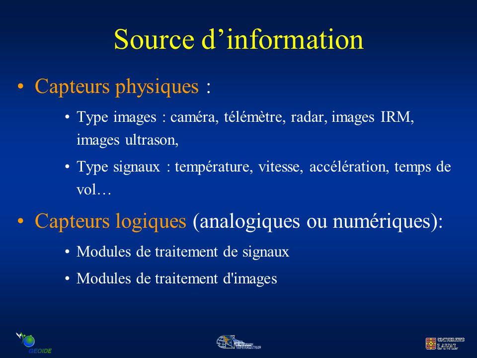 Source d'information Capteurs physiques : Type images : caméra, télémètre, radar, images IRM, images ultrason, Type signaux : température, vitesse, ac