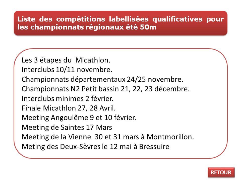 Liste des compétitions labellisées qualificatives pour les championnats régionaux été 50m Les 3 étapes du Micathlon.