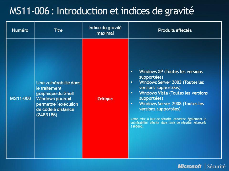 MS11-006 : Introduction et indices de gravité NuméroTitre Indice de gravité maximal Produits affectés MS11-006 Une vulnérabilité dans le traitement graphique du Shell Windows pourrait permettre l exécution de code à distance (2483185) Critique Windows XP (Toutes les versions supportées) Windows Server 2003 (Toutes les versions supportées) Windows Vista (Toutes les versions supportées) Windows Server 2008 (Toutes les versions supportées) Cette mise à jour de sécurité concerne également la vulnérabilité décrite dans l Avis de sécurité Microsoft 2490606.