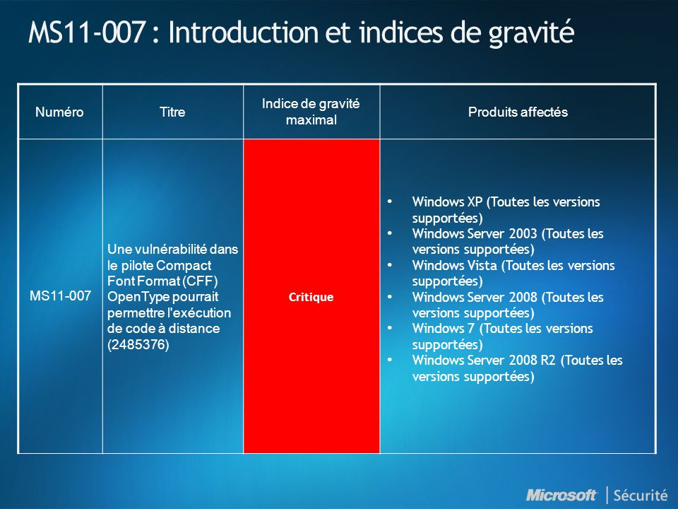 MS11-007 : Introduction et indices de gravité NuméroTitre Indice de gravité maximal Produits affectés MS11-007 Une vulnérabilité dans le pilote Compact Font Format (CFF) OpenType pourrait permettre l exécution de code à distance (2485376) Critique Windows XP (Toutes les versions supportées) Windows Server 2003 (Toutes les versions supportées) Windows Vista (Toutes les versions supportées) Windows Server 2008 (Toutes les versions supportées) Windows 7 (Toutes les versions supportées) Windows Server 2008 R2 (Toutes les versions supportées)