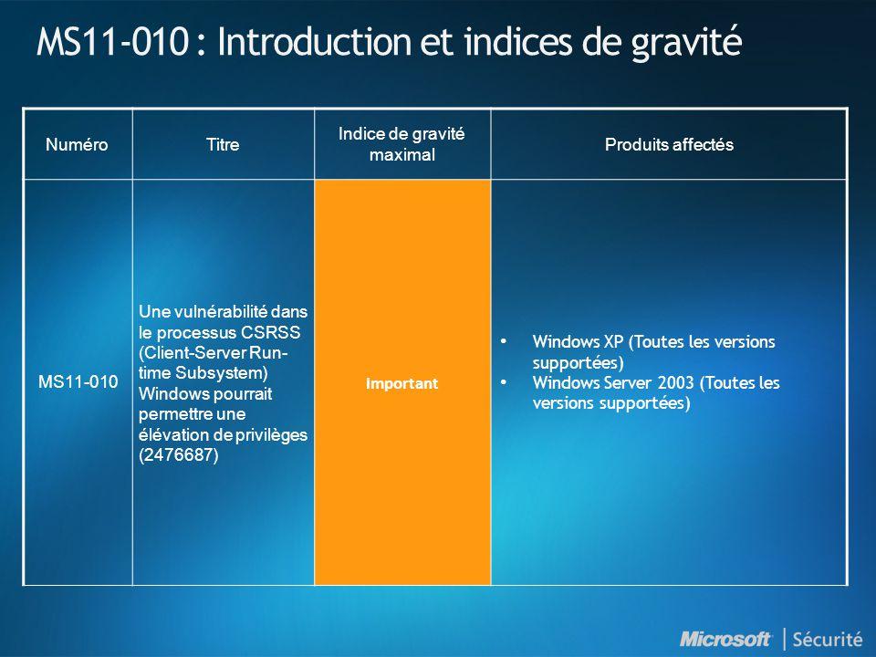 MS11-010 : Introduction et indices de gravité NuméroTitre Indice de gravité maximal Produits affectés MS11-010 Une vulnérabilité dans le processus CSRSS (Client-Server Run- time Subsystem) Windows pourrait permettre une élévation de privilèges (2476687) Important Windows XP (Toutes les versions supportées) Windows Server 2003 (Toutes les versions supportées)
