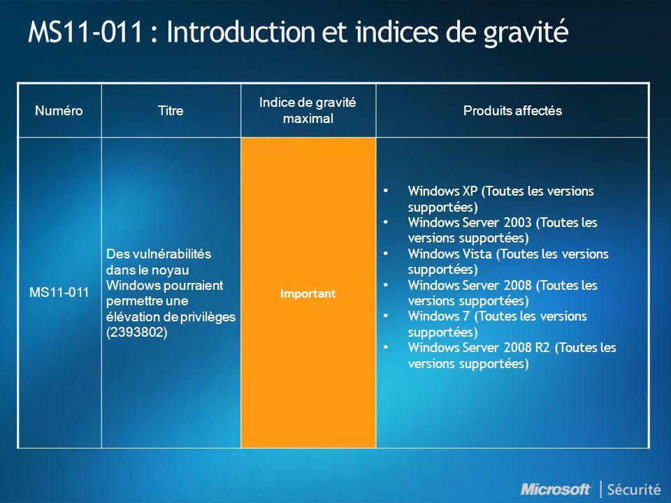 MS11-011 : Introduction et indices de gravité NuméroTitre Indice de gravité maximal Produits affectés MS11-011 Des vulnérabilités dans le noyau Windows pourraient permettre une élévation de privilèges (2393802) Important Windows XP (Toutes les versions supportées) Windows Server 2003 (Toutes les versions supportées) Windows Vista (Toutes les versions supportées) Windows Server 2008 (Toutes les versions supportées) Windows 7 (Toutes les versions supportées) Windows Server 2008 R2 (Toutes les versions supportées)