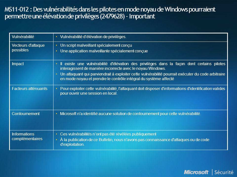 MS11-012 : Des vulnérabilités dans les pilotes en mode noyau de Windows pourraient permettre une élévation de privilèges (2479628) - Important VulnérabilitéVulnérabilité d'élévation de privilèges.