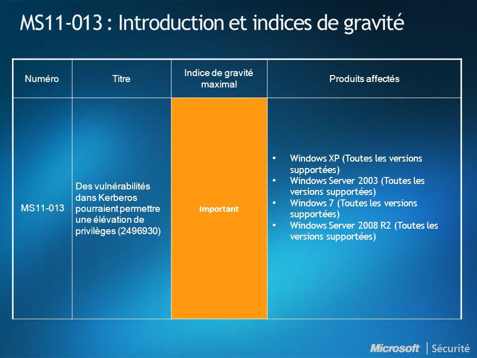 MS11-013 : Introduction et indices de gravité NuméroTitre Indice de gravité maximal Produits affectés MS11-013 Des vulnérabilités dans Kerberos pourraient permettre une élévation de privilèges (2496930) Important Windows XP (Toutes les versions supportées) Windows Server 2003 (Toutes les versions supportées) Windows 7 (Toutes les versions supportées) Windows Server 2008 R2 (Toutes les versions supportées)