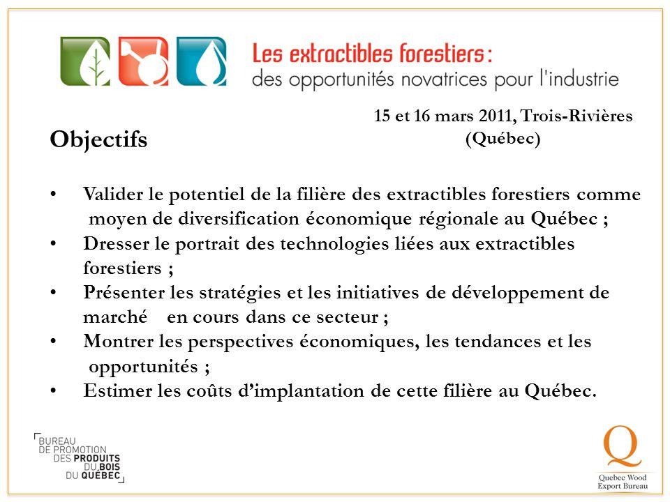 Objectifs Valider le potentiel de la filière des extractibles forestiers comme moyen de diversification économique régionale au Québec ; Dresser le po