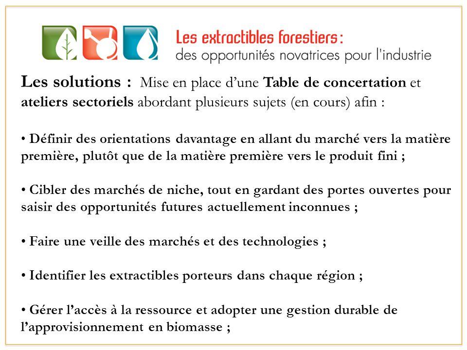 Les solutions : Mise en place d'une Table de concertation et ateliers sectoriels abordant plusieurs sujets (en cours) afin : Définir des orientations