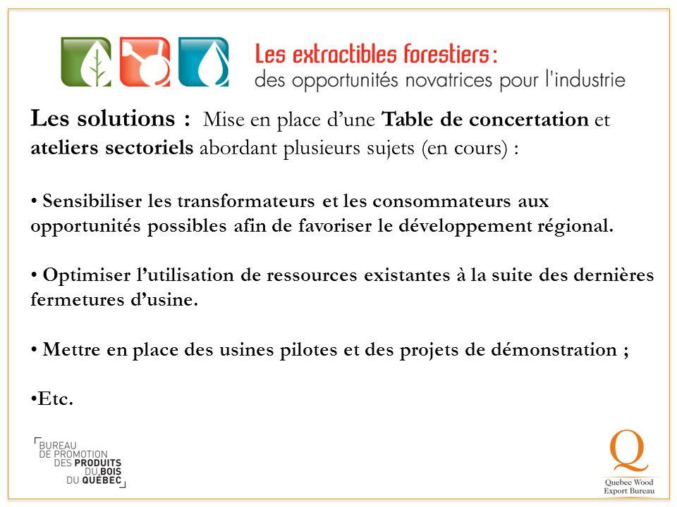 Les solutions : Mise en place d'une Table de concertation et ateliers sectoriels abordant plusieurs sujets (en cours) : Sensibiliser les transformateu