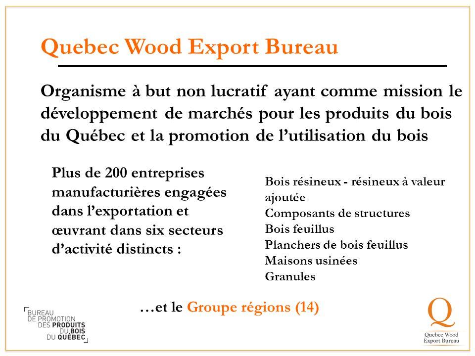Organisme à but non lucratif ayant comme mission le développement de marchés pour les produits du bois du Québec et la promotion de l'utilisation du b