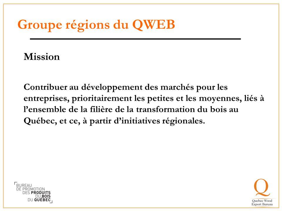Groupe régions du QWEB Mission Contribuer au développement des marchés pour les entreprises, prioritairement les petites et les moyennes, liés à l'ens