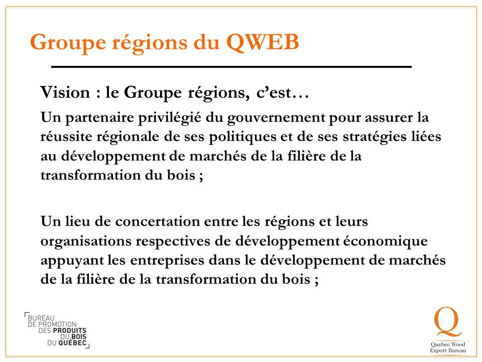 Groupe régions du QWEB Vision : le Groupe régions, c'est… Un partenaire privilégié du gouvernement pour assurer la réussite régionale de ses politique