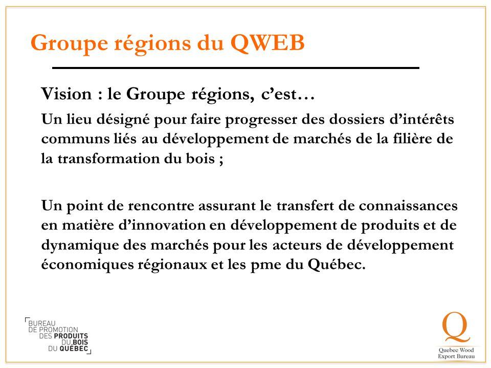 Groupe régions du QWEB Vision : le Groupe régions, c'est… Un lieu désigné pour faire progresser des dossiers d'intérêts communs liés au développement