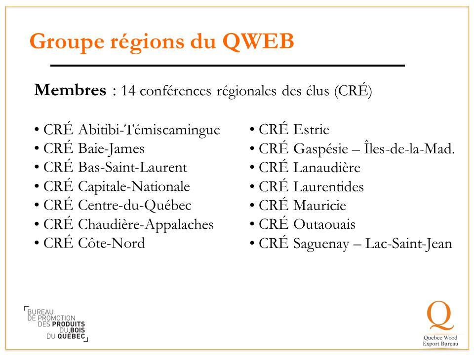 Groupe régions du QWEB Membres : 14 conférences régionales des élus (CRÉ) CRÉ Abitibi-Témiscamingue CRÉ Baie-James CRÉ Bas-Saint-Laurent CRÉ Capitale-