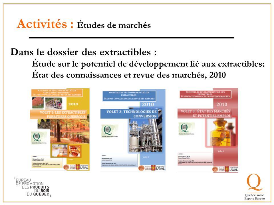 Activités : Études de marchés Dans le dossier des extractibles : Étude sur le potentiel de développement lié aux extractibles: État des connaissances