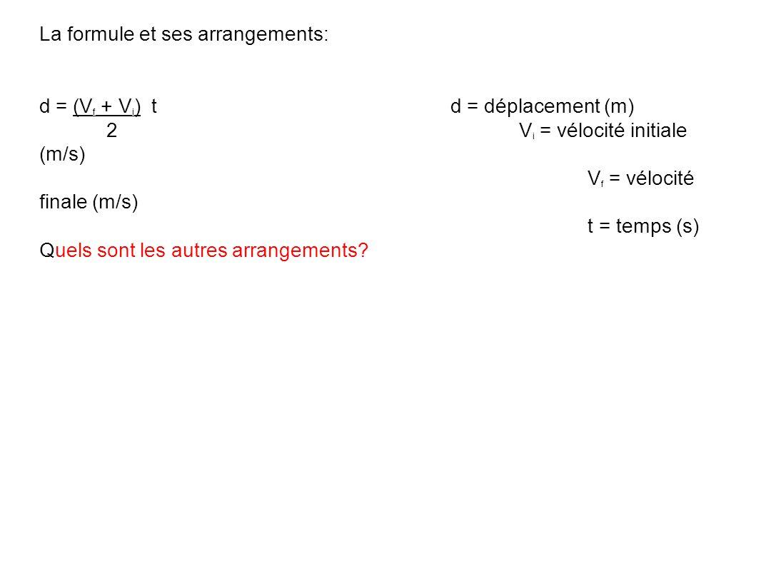 La formule et ses arrangements: d = (V f + V i ) td = déplacement (m) 2V i = vélocité initiale (m/s) V f = vélocité finale (m/s) t = temps (s) Quels sont les autres arrangements