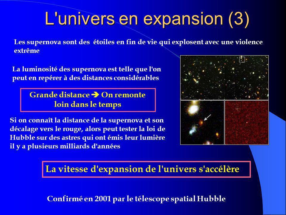 L'univers en expansion (2) La découverte de Hubble montre que dans le passé les objets célestes étaient bien plus proches les uns des autres Si on rem