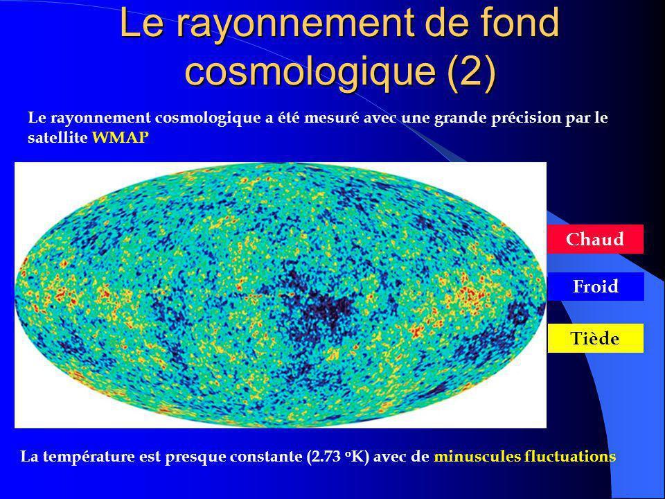 Le rayonnement de fond cosmologique (1) En 1965 Penzias et Wilson utilisent une antenne géante et ne parviennent pas à éliminer un bruit parasite Ces