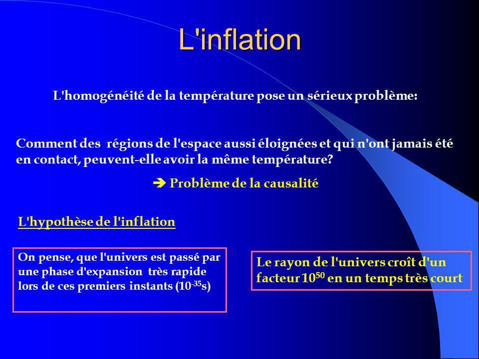 Le rayonnement de fond cosmologique (2) Le rayonnement cosmologique a été mesuré avec une grande précision par le satellite WMAP La température est pr