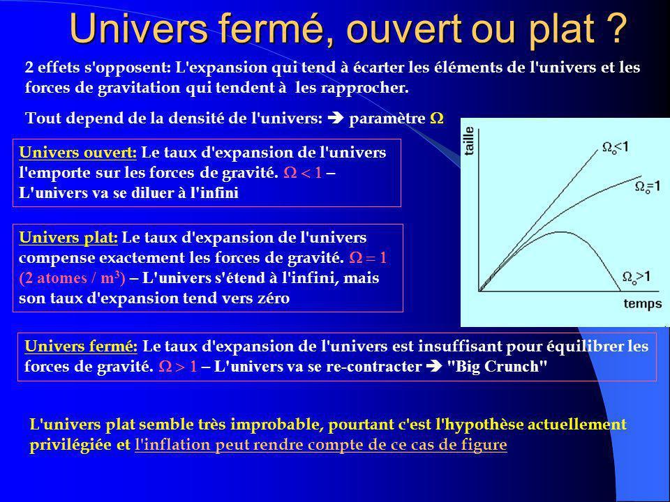 L'inflation L'homogénéité de la température pose un sérieux problème: Comment des régions de l'espace aussi éloignées et qui n'ont jamais été en conta