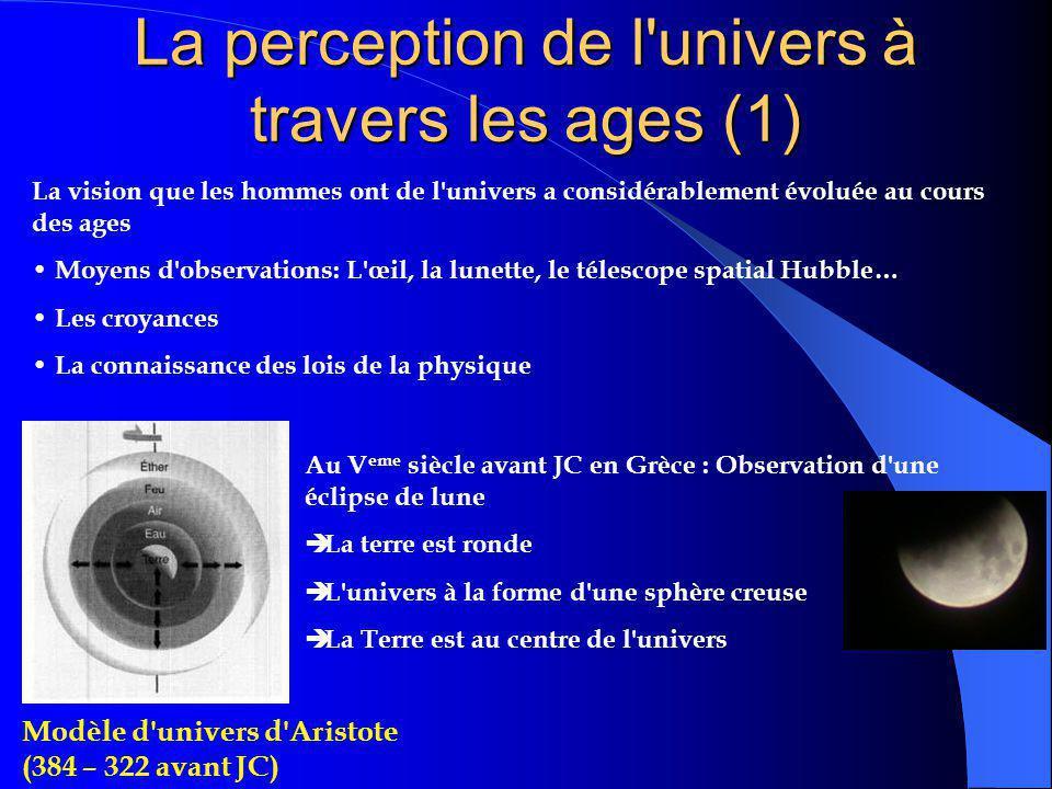 Le destin de l'univers Dominique Boutigny Laboratoire d'Annecy-le-Vieux de Physique des Particules CNRS / IN2P3