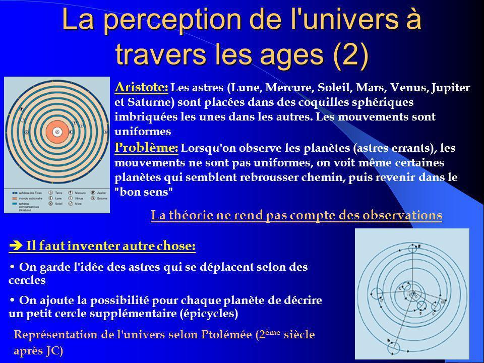 La perception de l'univers à travers les ages (1) La vision que les hommes ont de l'univers a considérablement évoluée au cours des ages Moyens d'obse