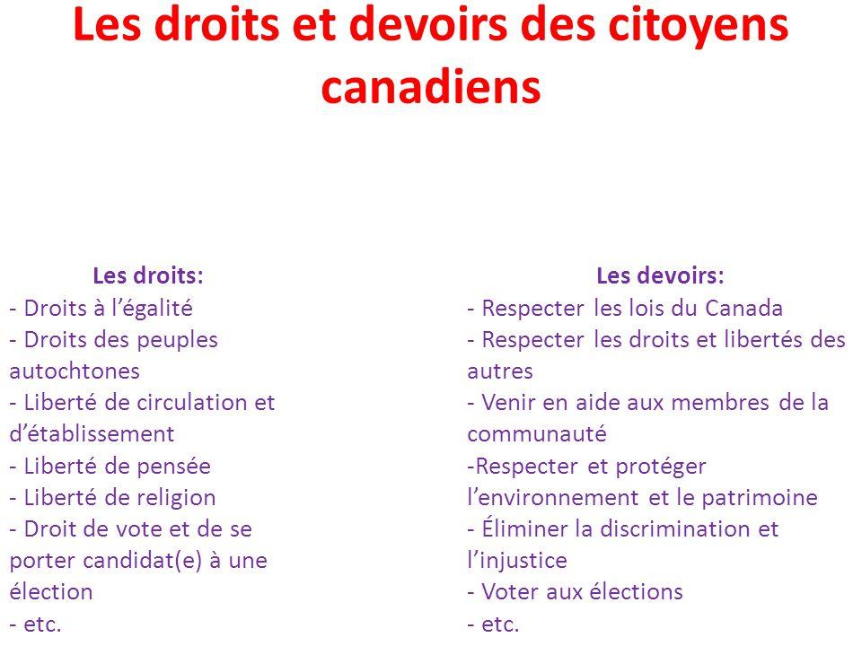 Les droits et devoirs des citoyens canadiens Les droits: - Droits à l'égalité - Droits des peuples autochtones - Liberté de circulation et d'établisse